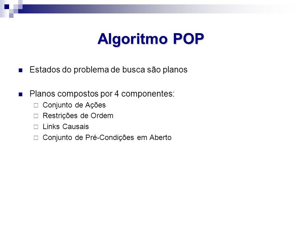 Algoritmo POP Estados do problema de busca são planos Planos compostos por 4 componentes:  Conjunto de Ações  Restrições de Ordem  Links Causais 