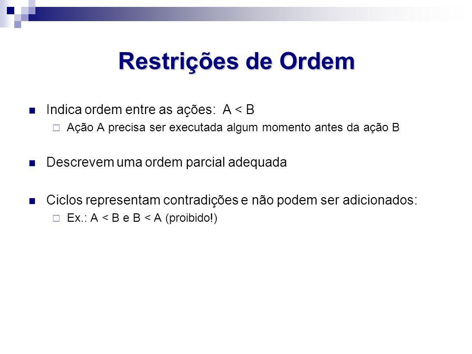 Restrições de Ordem Indica ordem entre as ações: A < B  Ação A precisa ser executada algum momento antes da ação B Descrevem uma ordem parcial adequa