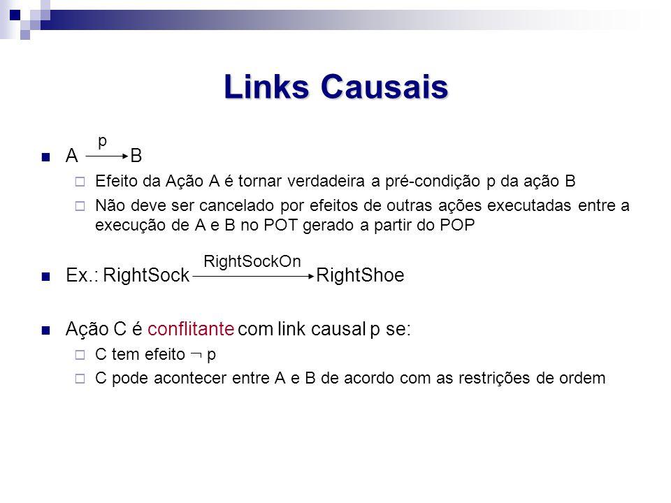 Links Causais A B  Efeito da Ação A é tornar verdadeira a pré-condição p da ação B  Não deve ser cancelado por efeitos de outras ações executadas en