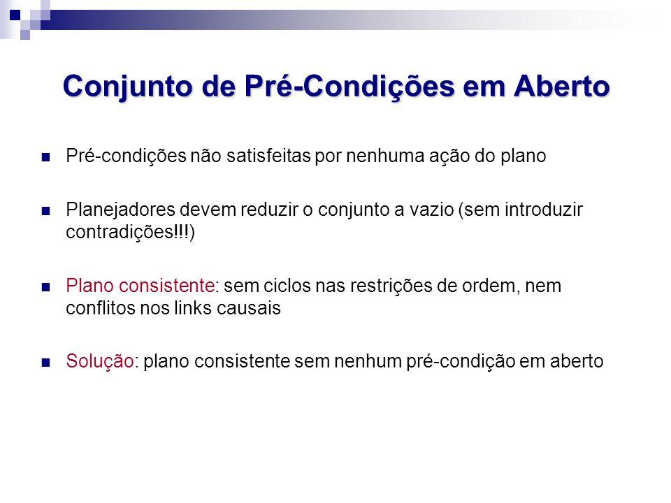 Conjunto de Pré-Condições em Aberto Pré-condições não satisfeitas por nenhuma ação do plano Planejadores devem reduzir o conjunto a vazio (sem introdu