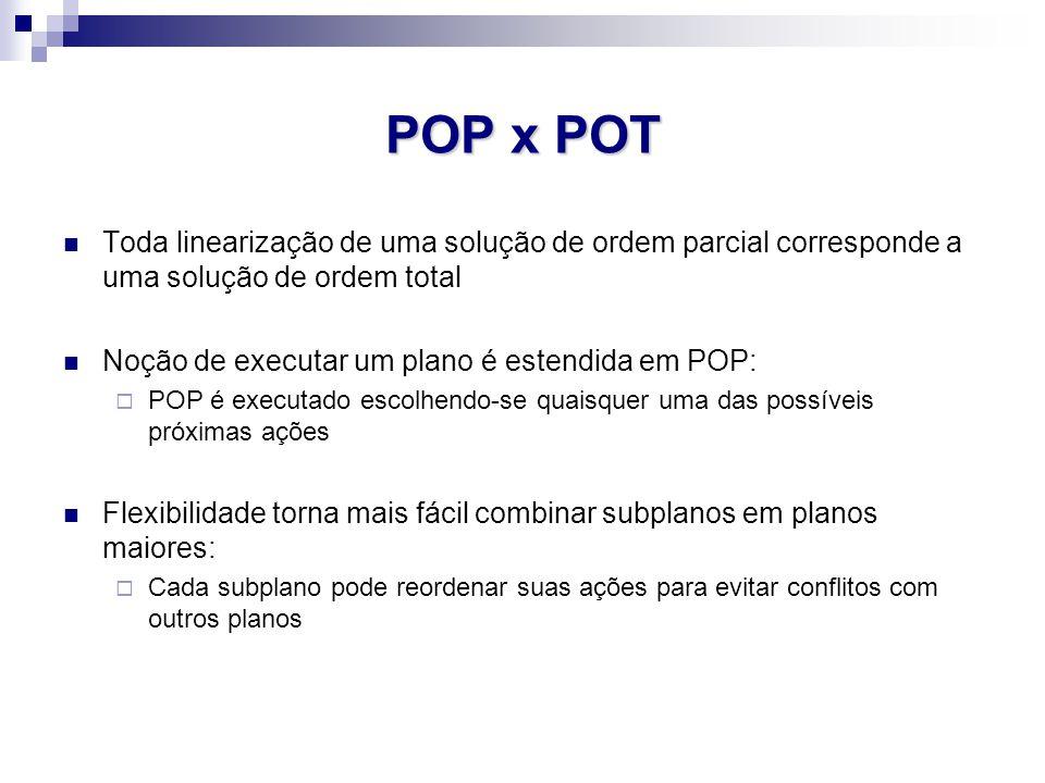 POP x POT Toda linearização de uma solução de ordem parcial corresponde a uma solução de ordem total Noção de executar um plano é estendida em POP: 
