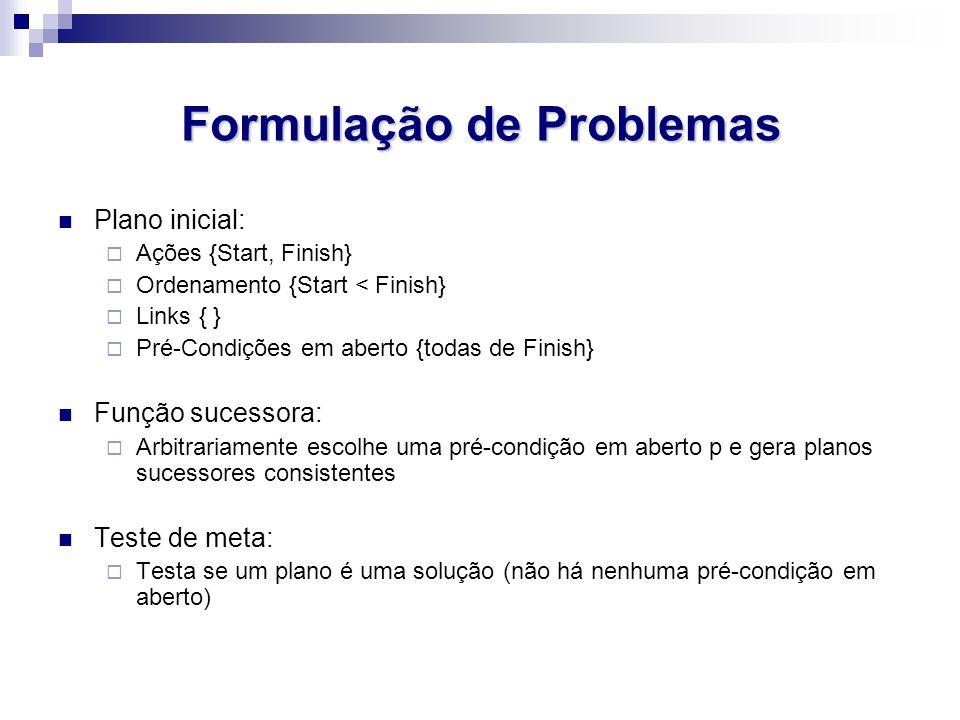 Formulação de Problemas Plano inicial:  Ações {Start, Finish}  Ordenamento {Start < Finish}  Links { }  Pré-Condições em aberto {todas de Finish}