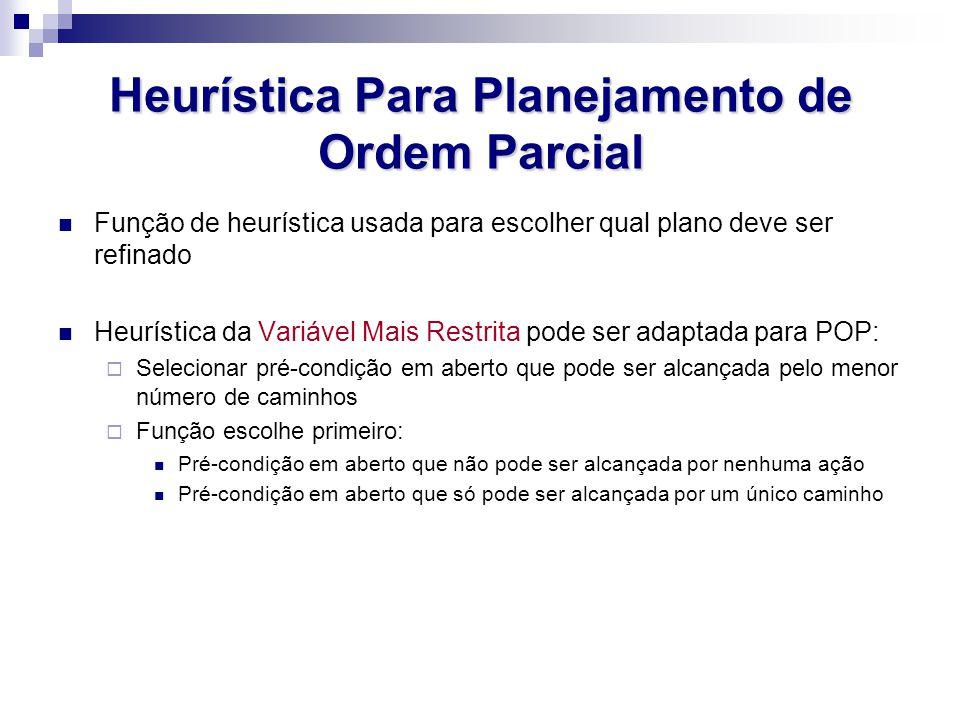 Heurística Para Planejamento de Ordem Parcial Função de heurística usada para escolher qual plano deve ser refinado Heurística da Variável Mais Restri