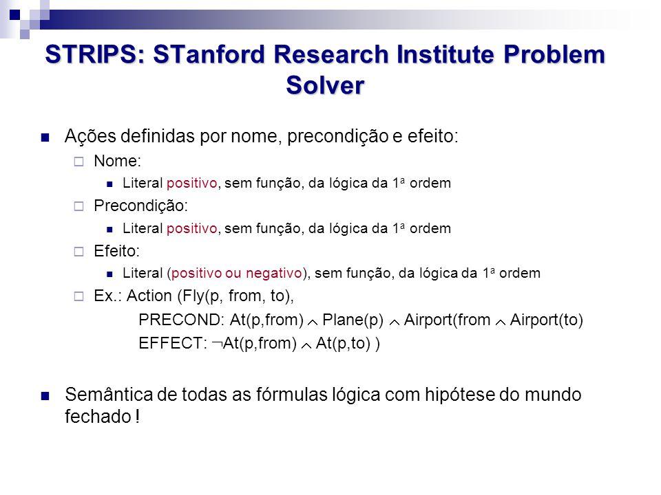 STRIPS: STanford Research Institute Problem Solver Ações definidas por nome, precondição e efeito:  Nome: Literal positivo, sem função, da lógica da