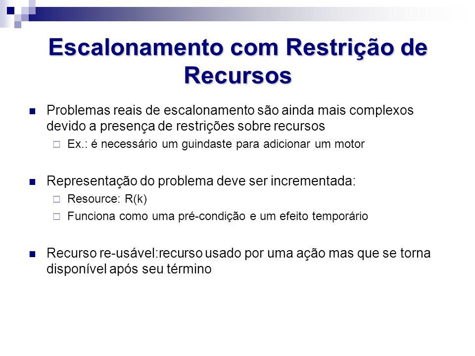 Escalonamento com Restrição de Recursos Problemas reais de escalonamento são ainda mais complexos devido a presença de restrições sobre recursos  Ex.