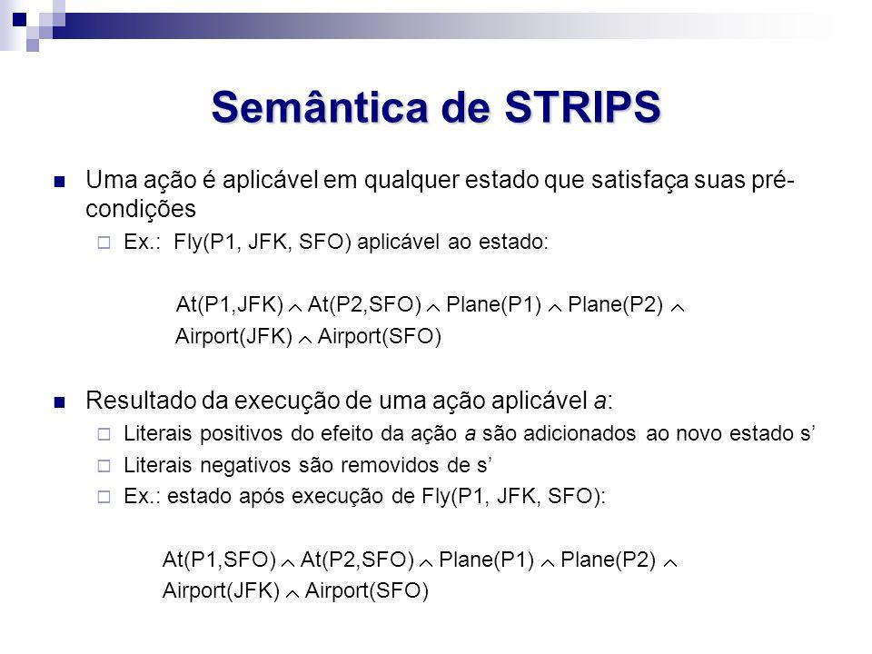 Semântica de STRIPS Uma ação é aplicável em qualquer estado que satisfaça suas pré- condições  Ex.: Fly(P1, JFK, SFO) aplicável ao estado: At(P1,JFK)