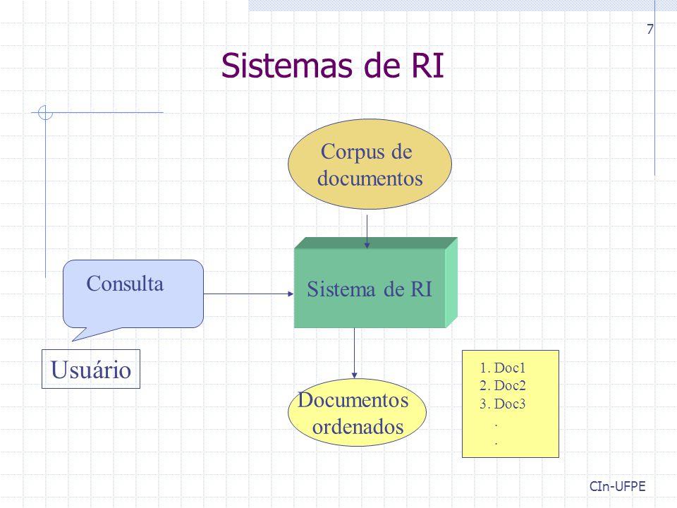 CIn-UFPE 7 Sistemas de RI Sistema de RI Consulta Corpus de documentos Documentos ordenados 1. Doc1 2. Doc2 3. Doc3. Usuário
