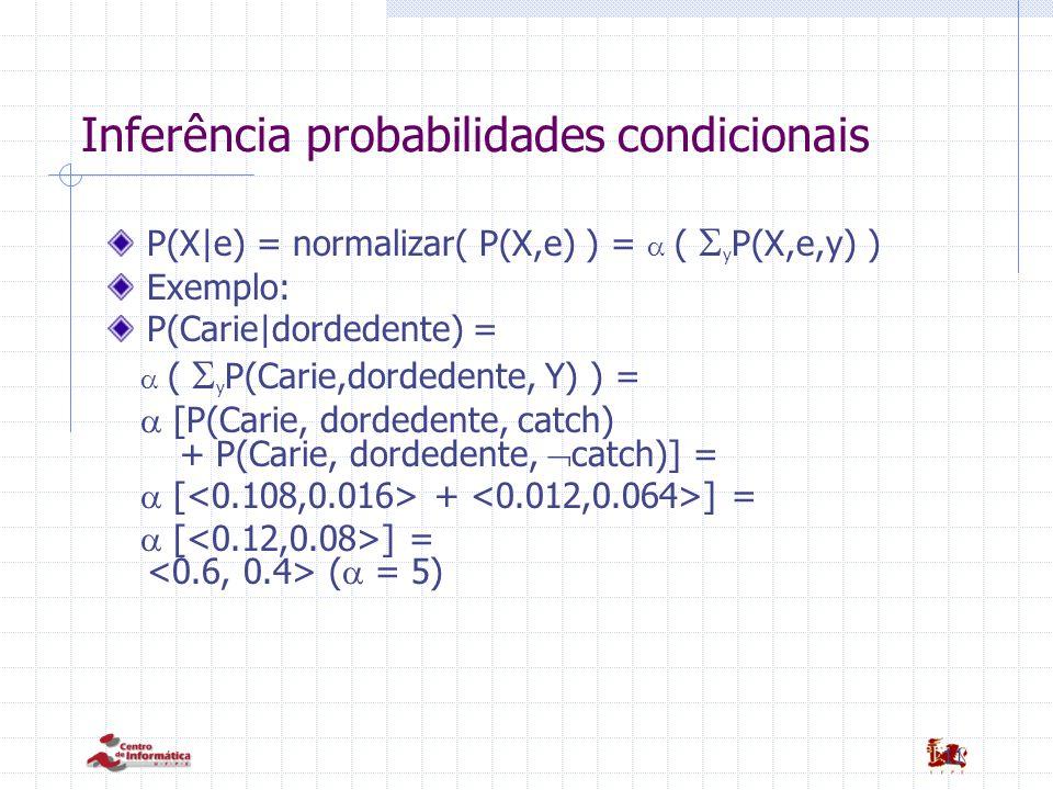 11 Inferência probabilidades condicionais P(X|e) = normalizar( P(X,e) ) =  (  y P(X,e,y) ) Exemplo: P(Carie|dordedente) =  (  y P(Carie,dordedente, Y) ) =  [P(Carie, dordedente, catch) + P(Carie, dordedente,  catch)] =  [ + ] =  [ ] = (  = 5)