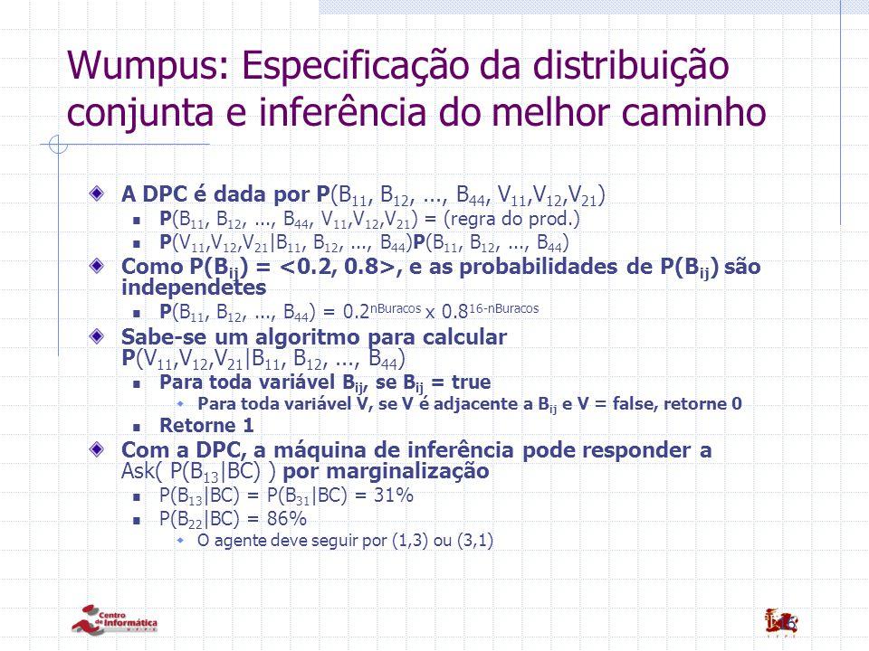 16 Wumpus: Especificação da distribuição conjunta e inferência do melhor caminho A DPC é dada por P(B 11, B 12,..., B 44, V 11,V 12,V 21 ) P(B 11, B 12,..., B 44, V 11,V 12,V 21 ) = (regra do prod.) P(V 11,V 12,V 21 |B 11, B 12,..., B 44 )P(B 11, B 12,..., B 44 ) Como P(B ij ) =, e as probabilidades de P(B ij ) são independetes P(B 11, B 12,..., B 44 ) = 0.2 nBuracos x 0.8 16-nBuracos Sabe-se um algoritmo para calcular P(V 11,V 12,V 21 |B 11, B 12,..., B 44 ) Para toda variável B ij, se B ij = true  Para toda variável V, se V é adjacente a B ij e V = false, retorne 0 Retorne 1 Com a DPC, a máquina de inferência pode responder a Ask( P(B 13 |BC) ) por marginalização P(B 13 |BC) = P(B 31 |BC) = 31% P(B 22 |BC) = 86%  O agente deve seguir por (1,3) ou (3,1)