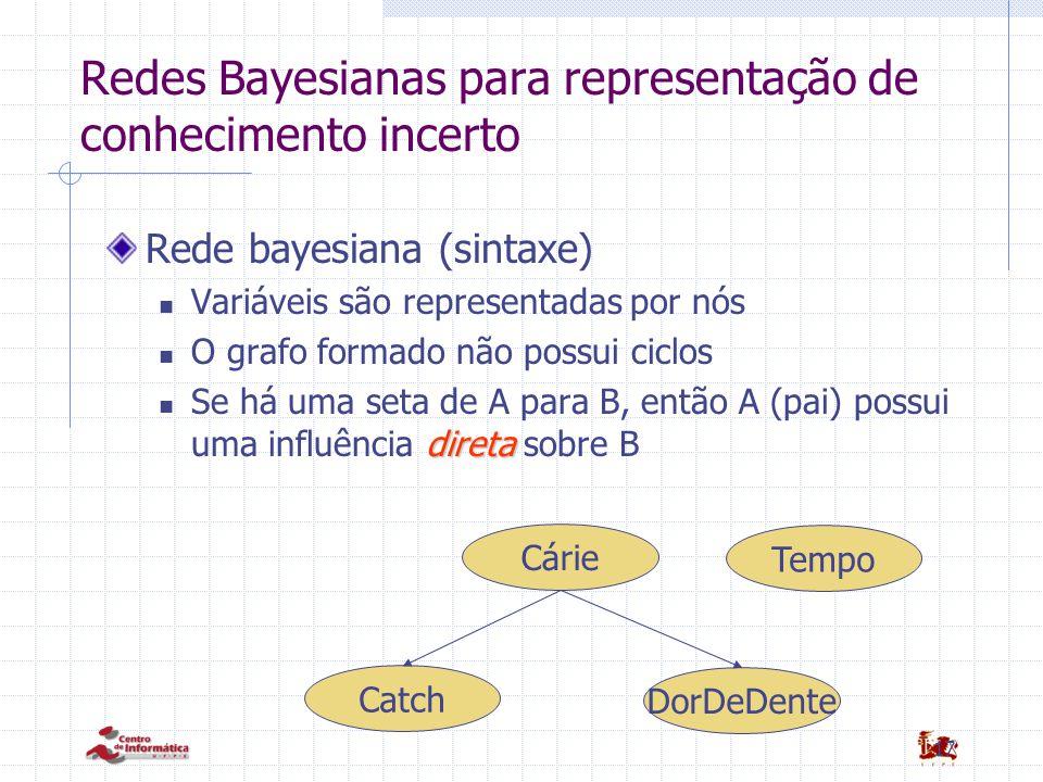 17 Redes Bayesianas para representação de conhecimento incerto Rede bayesiana (sintaxe) Variáveis são representadas por nós O grafo formado não possui ciclos direta Se há uma seta de A para B, então A (pai) possui uma influência direta sobre B DorDeDente Catch Cárie Tempo