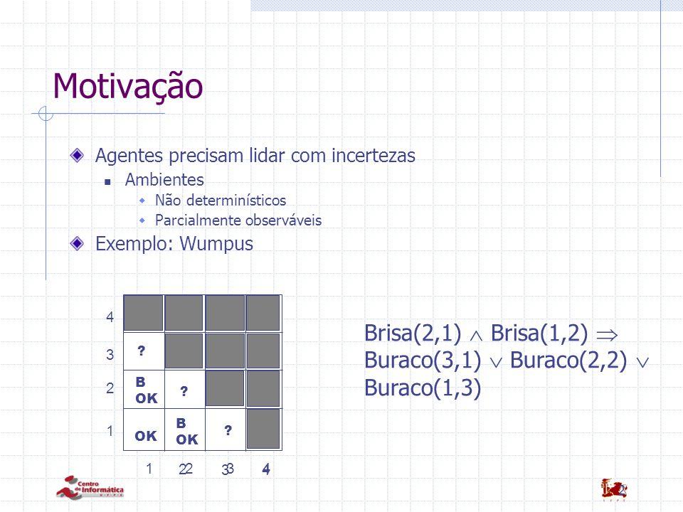 2 Motivação Agentes precisam lidar com incertezas Ambientes  Não determinísticos  Parcialmente observáveis Exemplo: Wumpus Brisa(2,1)  Brisa(1,2)  Buraco(3,1)  Buraco(2,2)  Buraco(1,3) 1 2 3 4123 4 OK B OK B OK .