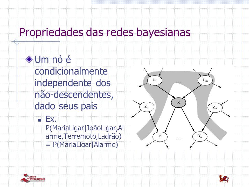 23 Propriedades das redes bayesianas Um nó é condicionalmente independente dos não-descendentes, dado seus pais Ex.