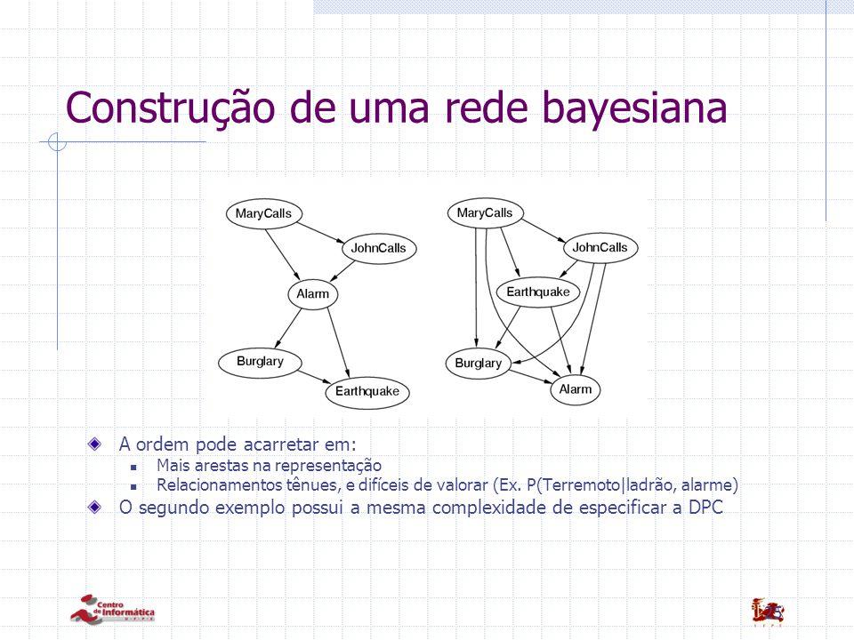 25 Construção de uma rede bayesiana A ordem pode acarretar em: Mais arestas na representação Relacionamentos tênues, e difíceis de valorar (Ex.
