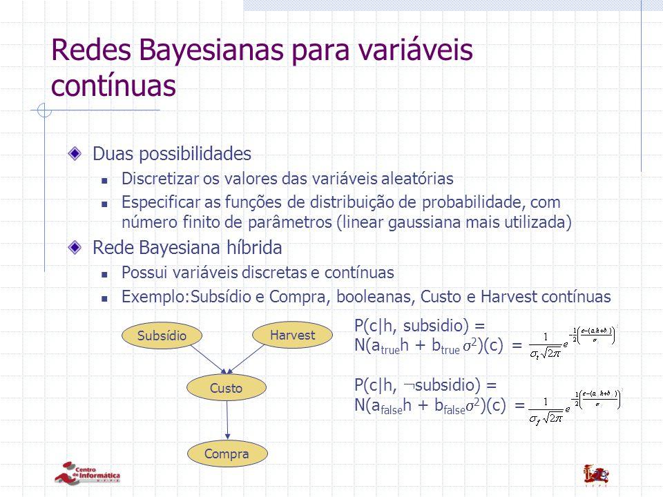 29 Redes Bayesianas para variáveis contínuas Duas possibilidades Discretizar os valores das variáveis aleatórias Especificar as funções de distribuição de probabilidade, com número finito de parâmetros (linear gaussiana mais utilizada) Rede Bayesiana híbrida Possui variáveis discretas e contínuas Exemplo:Subsídio e Compra, booleanas, Custo e Harvest contínuas Subsídio Harvest Custo Compra P(c|h, subsidio) = N(a true h + b true   2 )(c) = P(c|h,  subsidio) = N(a false h + b false  2 )(c) =
