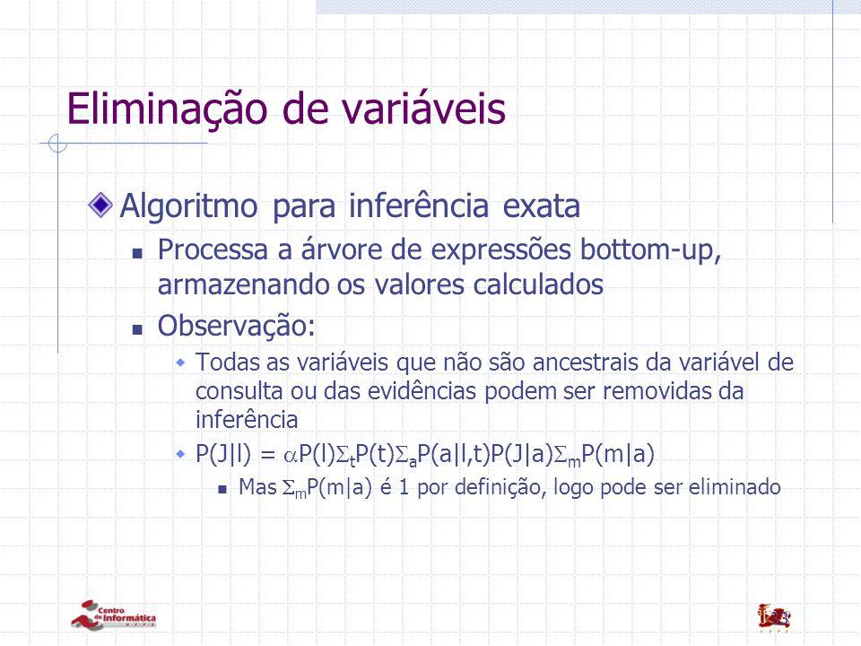 33 Eliminação de variáveis Algoritmo para inferência exata Processa a árvore de expressões bottom-up, armazenando os valores calculados Observação:  Todas as variáveis que não são ancestrais da variável de consulta ou das evidências podem ser removidas da inferência  P(J|l) =  P(l)  t P(t)  a P(a|l,t)P(J|a)  m P(m|a) Mas  m P(m|a) é 1 por definição, logo pode ser eliminado