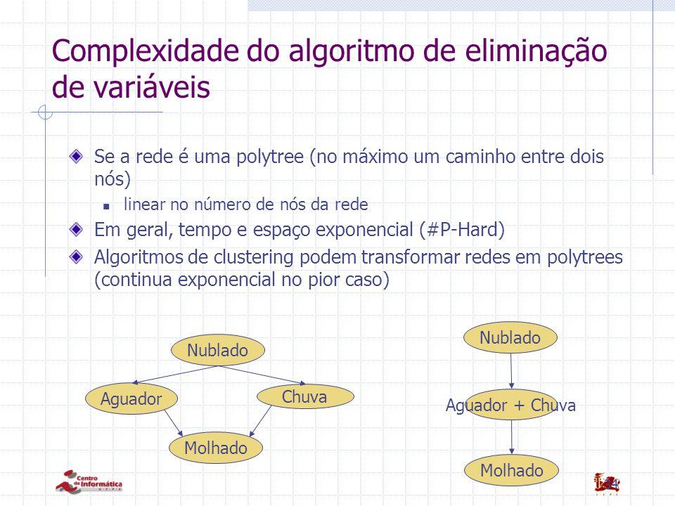 34 Complexidade do algoritmo de eliminação de variáveis Se a rede é uma polytree (no máximo um caminho entre dois nós) linear no número de nós da rede Em geral, tempo e espaço exponencial (#P-Hard) Algoritmos de clustering podem transformar redes em polytrees (continua exponencial no pior caso) Chuva Aguador Nublado Molhado Aguador + Chuva Nublado Molhado
