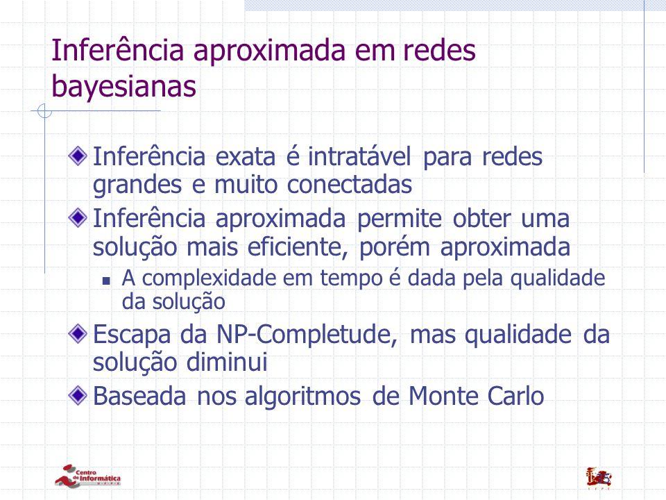 35 Inferência aproximada em redes bayesianas Inferência exata é intratável para redes grandes e muito conectadas Inferência aproximada permite obter uma solução mais eficiente, porém aproximada A complexidade em tempo é dada pela qualidade da solução Escapa da NP-Completude, mas qualidade da solução diminui Baseada nos algoritmos de Monte Carlo