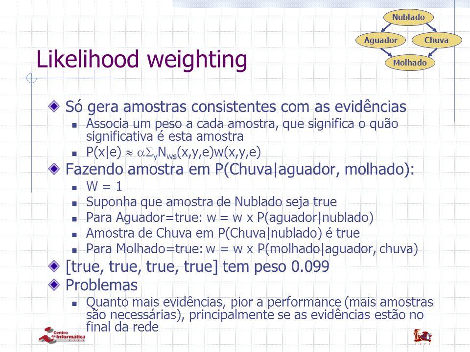 40 Likelihood weighting Só gera amostras consistentes com as evidências Associa um peso a cada amostra, que significa o quão significativa é esta amostra P(x|e)   y N ws (x,y,e)w(x,y,e) Fazendo amostra em P(Chuva|aguador, molhado): W = 1 Suponha que amostra de Nublado seja true Para Aguador=true: w = w x P(aguador|nublado) Amostra de Chuva em P(Chuva|nublado) é true Para Molhado=true: w = w x P(molhado|aguador, chuva) [true, true, true, true] tem peso 0.099 Problemas Quanto mais evidências, pior a performance (mais amostras são necessárias), principalmente se as evidências estão no final da rede Nublado Chuva Molhado Aguador