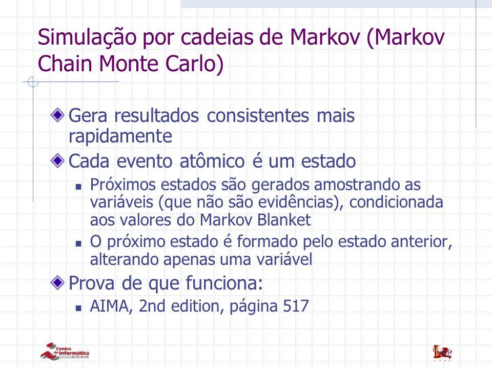 41 Simulação por cadeias de Markov (Markov Chain Monte Carlo) Gera resultados consistentes mais rapidamente Cada evento atômico é um estado Próximos estados são gerados amostrando as variáveis (que não são evidências), condicionada aos valores do Markov Blanket O próximo estado é formado pelo estado anterior, alterando apenas uma variável Prova de que funciona: AIMA, 2nd edition, página 517