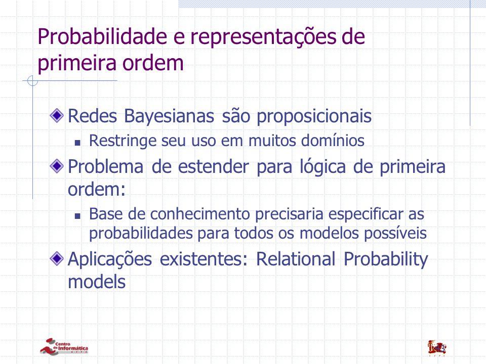 43 Probabilidade e representações de primeira ordem Redes Bayesianas são proposicionais Restringe seu uso em muitos domínios Problema de estender para lógica de primeira ordem: Base de conhecimento precisaria especificar as probabilidades para todos os modelos possíveis Aplicações existentes: Relational Probability models