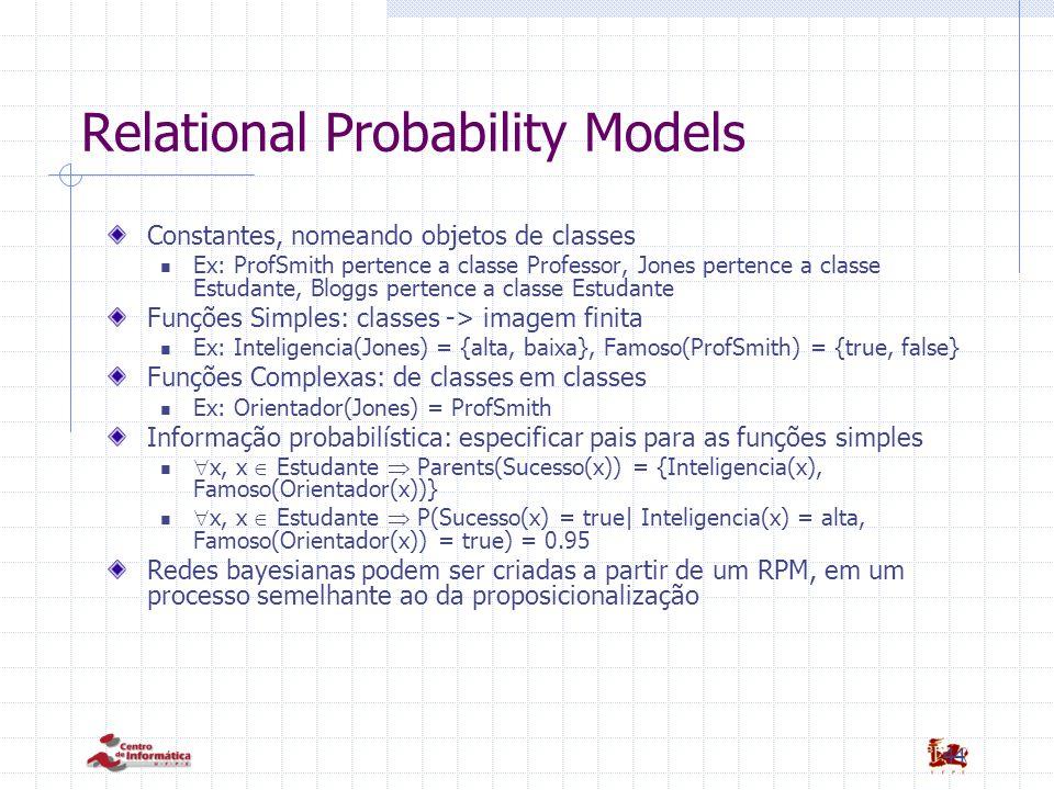 44 Relational Probability Models Constantes, nomeando objetos de classes Ex: ProfSmith pertence a classe Professor, Jones pertence a classe Estudante, Bloggs pertence a classe Estudante Funções Simples: classes -> imagem finita Ex: Inteligencia(Jones) = {alta, baixa}, Famoso(ProfSmith) = {true, false} Funções Complexas: de classes em classes Ex: Orientador(Jones) = ProfSmith Informação probabilística: especificar pais para as funções simples  x, x  Estudante  Parents(Sucesso(x)) = {Inteligencia(x), Famoso(Orientador(x))}  x, x  Estudante  P(Sucesso(x) = true| Inteligencia(x) = alta, Famoso(Orientador(x)) = true) = 0.95 Redes bayesianas podem ser criadas a partir de um RPM, em um processo semelhante ao da proposicionalização