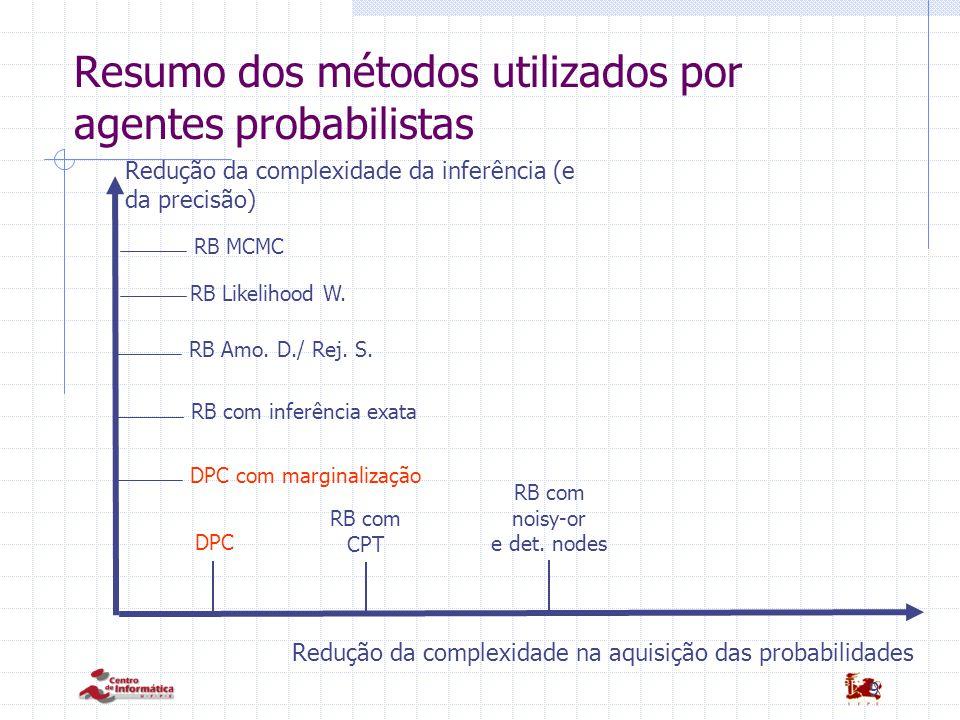 9 Resumo dos métodos utilizados por agentes probabilistas DPC Redução da complexidade na aquisição das probabilidades RB com CPT RB com noisy-or e det.