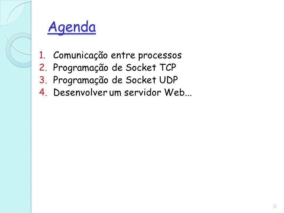 Agenda 3 1.Comunicação entre processos 2.Programação de Socket TCP 3.Programação de Socket UDP 4.Desenvolver um servidor Web...