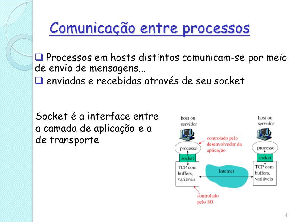 Comunicação entre processos 4  Processos em hosts distintos comunicam-se por meio de envio de mensagens...  enviadas e recebidas através de seu sock