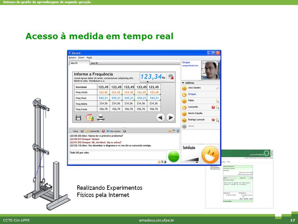 Sistema de gestão da aprendizagem de segunda geração CCTE-Cin-UFPEamadeus.cin.ufpe.br17 Realizando Experimentos Físicos pela Internet Acesso à medida