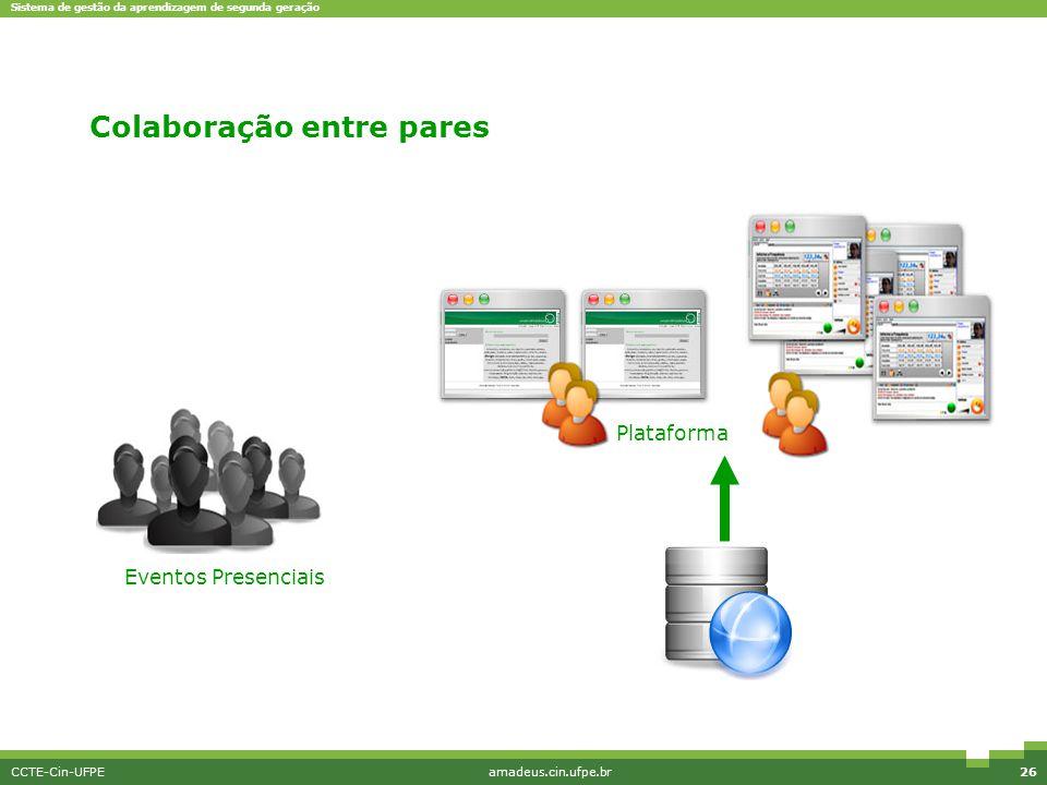 Sistema de gestão da aprendizagem de segunda geração CCTE-Cin-UFPEamadeus.cin.ufpe.br26 Colaboração entre pares Eventos Presenciais Plataforma