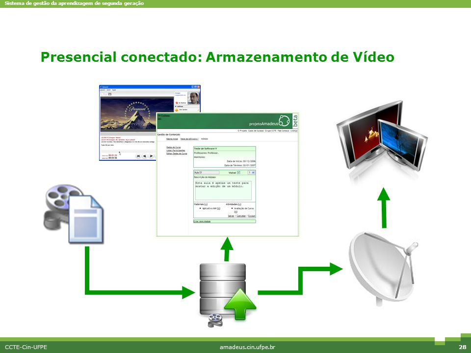 Sistema de gestão da aprendizagem de segunda geração CCTE-Cin-UFPEamadeus.cin.ufpe.br28 Presencial conectado: Armazenamento de Vídeo