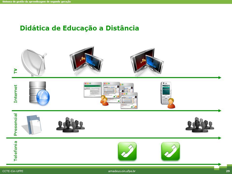 Sistema de gestão da aprendizagem de segunda geração CCTE-Cin-UFPEamadeus.cin.ufpe.br29 Didática de Educação a Distância Presencial TV Internet Telefo