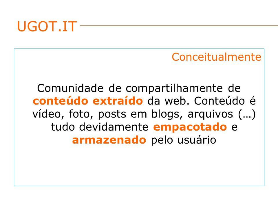 UGOT.IT Conceitualmente Comunidade de compartilhamente de conteúdo extraído da web.
