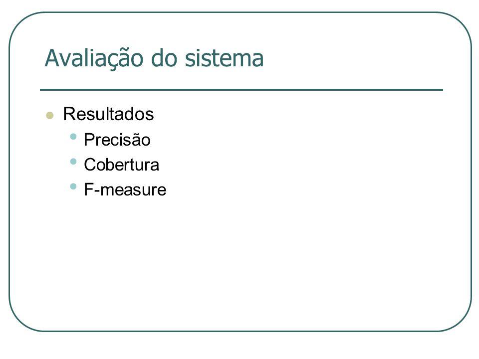 Avaliação do sistema Resultados Precisão Cobertura F-measure