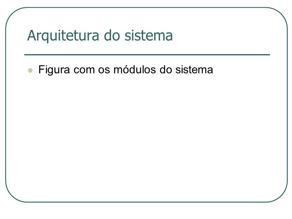 Arquitetura do sistema Figura com os módulos do sistema