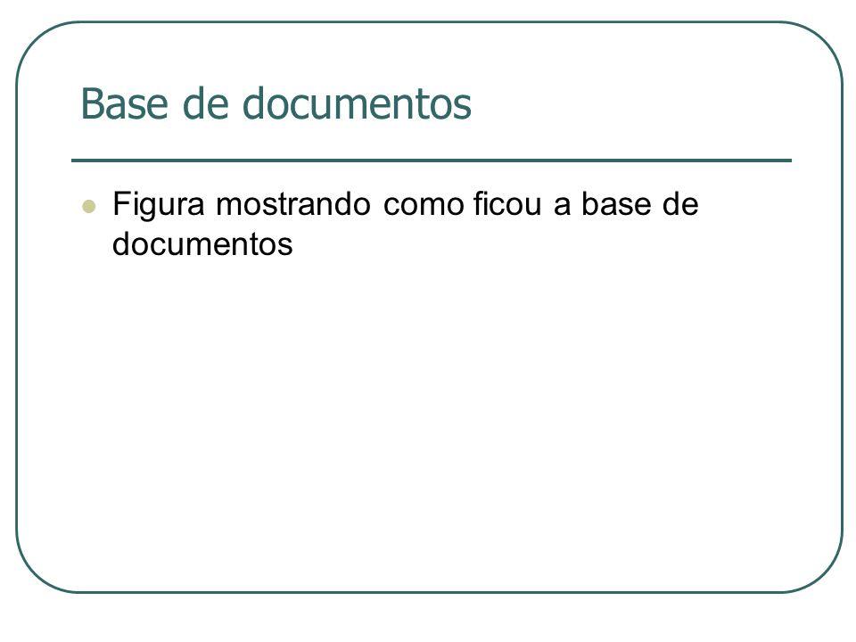 Base de documentos Figura mostrando como ficou a base de documentos