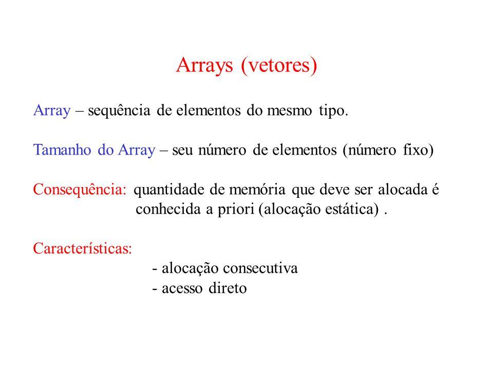 Arrays (vetores) Array – sequência de elementos do mesmo tipo.