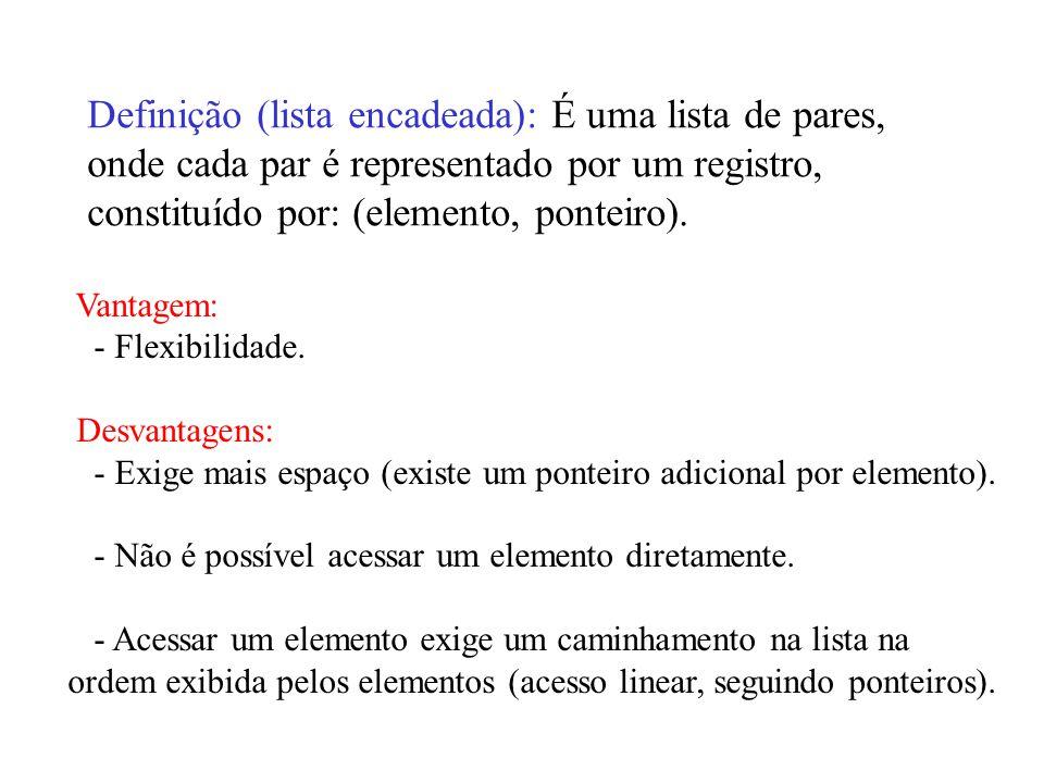 Definição (lista encadeada): É uma lista de pares, onde cada par é representado por um registro, constituído por: (elemento, ponteiro).
