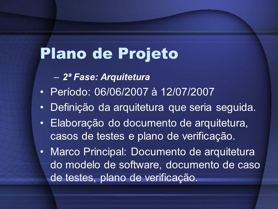 Plano de Projeto –3ª Fase: Design Comportamental Período: 16/07/2007 à 03/08/2007 Implementação de alguns casos de uso em SystemC RTL.