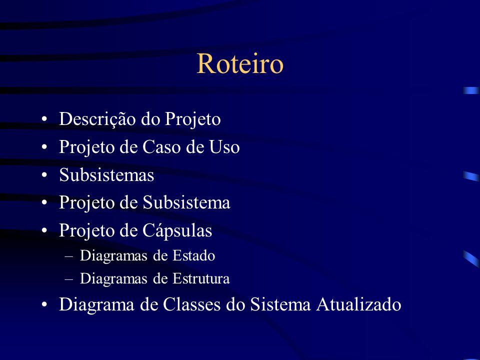 Roteiro Descrição do Projeto Projeto de Caso de Uso Subsistemas Projeto de Subsistema Projeto de Cápsulas –Diagramas de Estado –Diagramas de Estrutura Diagrama de Classes do Sistema Atualizado