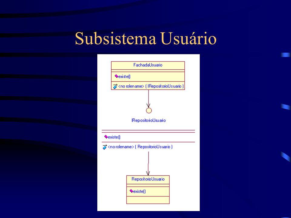 Subsistema Usuário