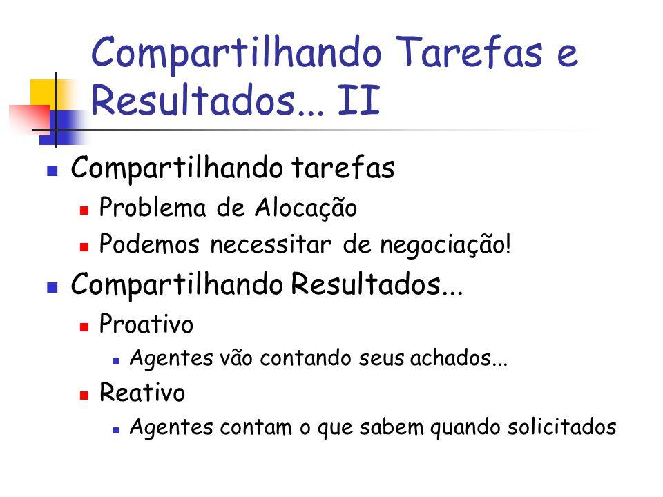 Compartilhando Tarefas e Resultados... II Compartilhando tarefas Problema de Alocação Podemos necessitar de negociação! Compartilhando Resultados... P