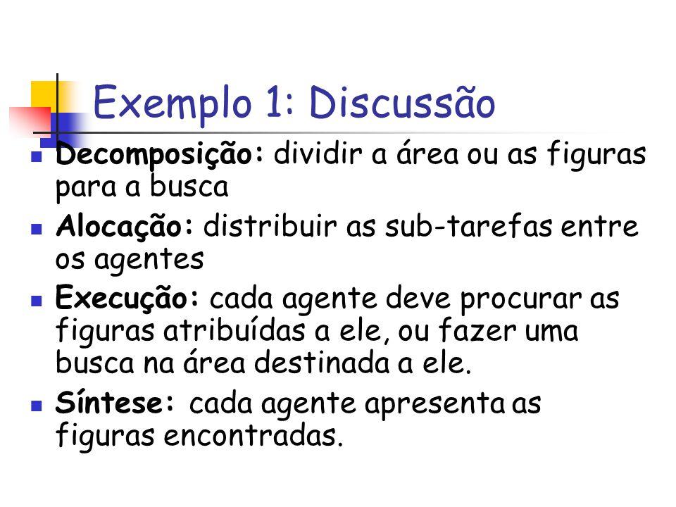 Exemplo 1: Discussão Decomposição: dividir a área ou as figuras para a busca Alocação: distribuir as sub-tarefas entre os agentes Execução: cada agent