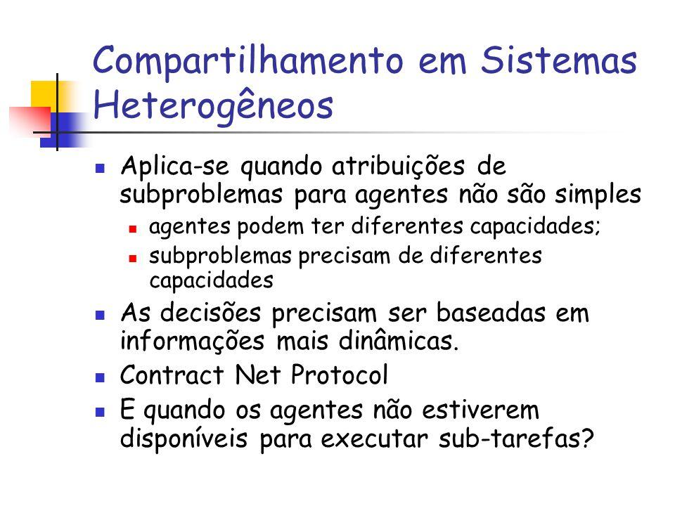 Compartilhamento em Sistemas Heterogêneos Aplica-se quando atribuições de subproblemas para agentes não são simples agentes podem ter diferentes capac
