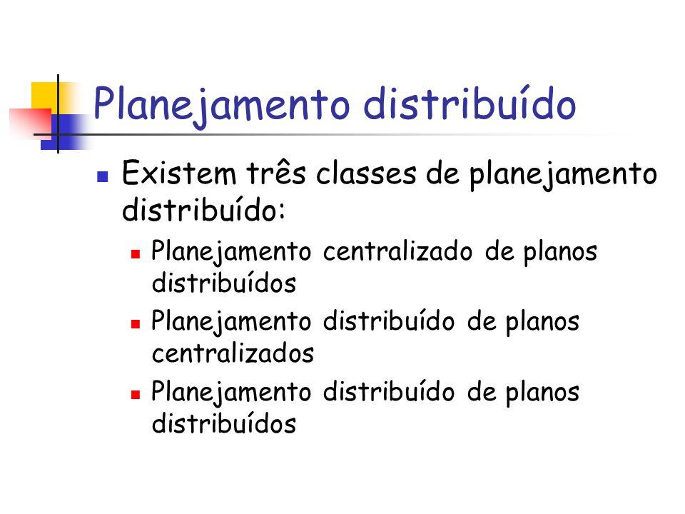 Planejamento distribuído Existem três classes de planejamento distribuído: Planejamento centralizado de planos distribuídos Planejamento distribuído d