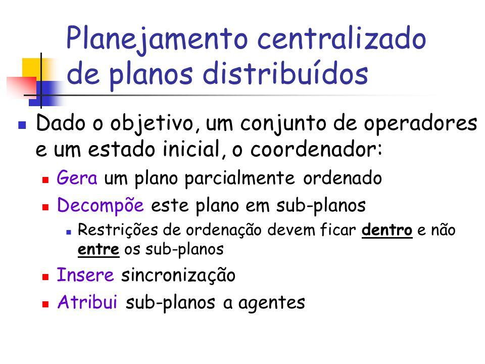 Planejamento centralizado de planos distribuídos Dado o objetivo, um conjunto de operadores e um estado inicial, o coordenador: Gera um plano parcialm