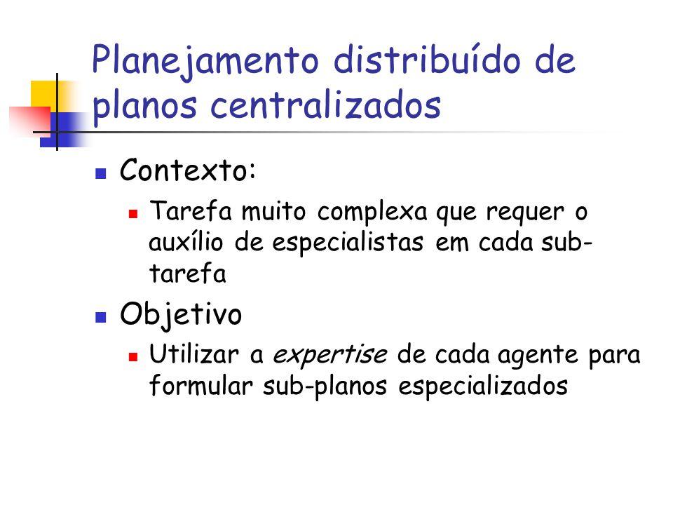 Planejamento distribuído de planos centralizados Contexto: Tarefa muito complexa que requer o auxílio de especialistas em cada sub- tarefa Objetivo Ut
