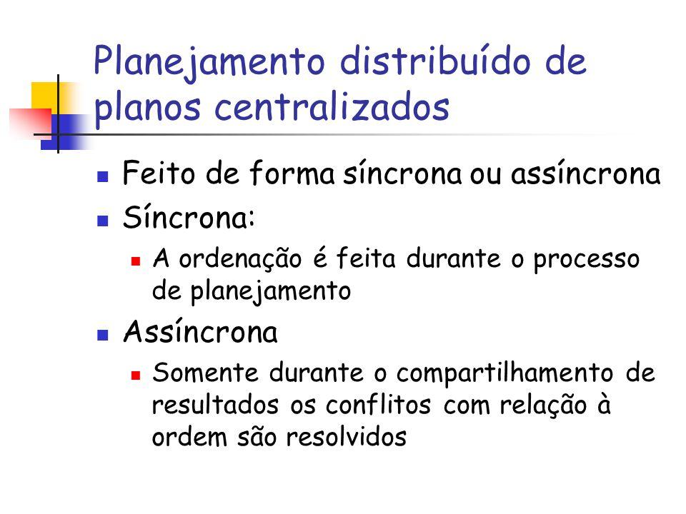 Planejamento distribuído de planos centralizados Feito de forma síncrona ou assíncrona Síncrona: A ordenação é feita durante o processo de planejament
