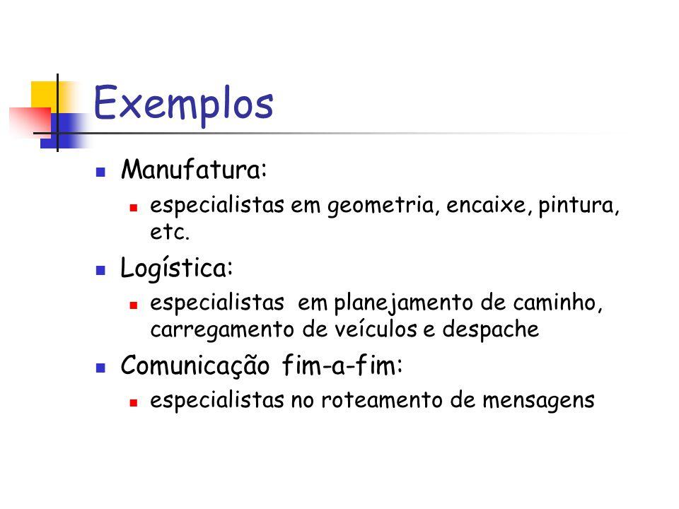 Exemplos Manufatura: especialistas em geometria, encaixe, pintura, etc. Logística: especialistas em planejamento de caminho, carregamento de veículos