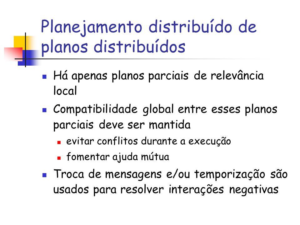 Planejamento distribuído de planos distribuídos Há apenas planos parciais de relevância local Compatibilidade global entre esses planos parciais deve